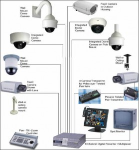Choosing a Home Alarm System